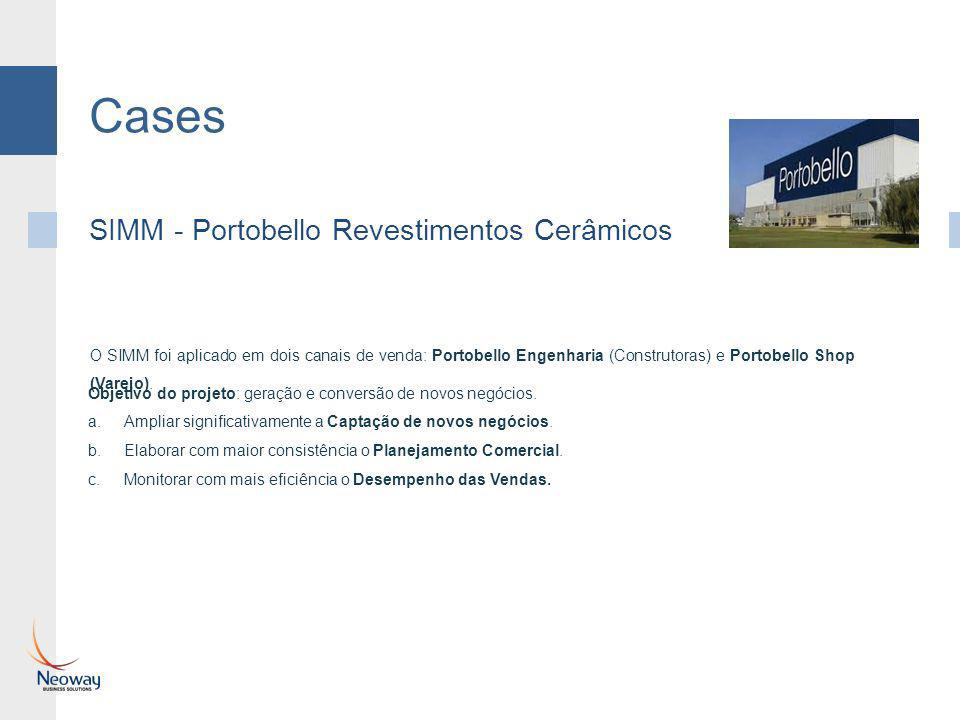 Cases SIMM - Portobello Revestimentos Cerâmicos Objetivo do projeto: geração e conversão de novos negócios. a.Ampliar significativamente a Captação de