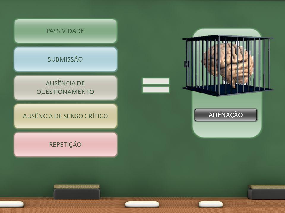 SUBMISSÃO AUSÊNCIA DE QUESTIONAMENTO AUSÊNCIA DE SENSO CRÍTICO PASSIVIDADE REPETIÇÃO ALIENAÇÃO