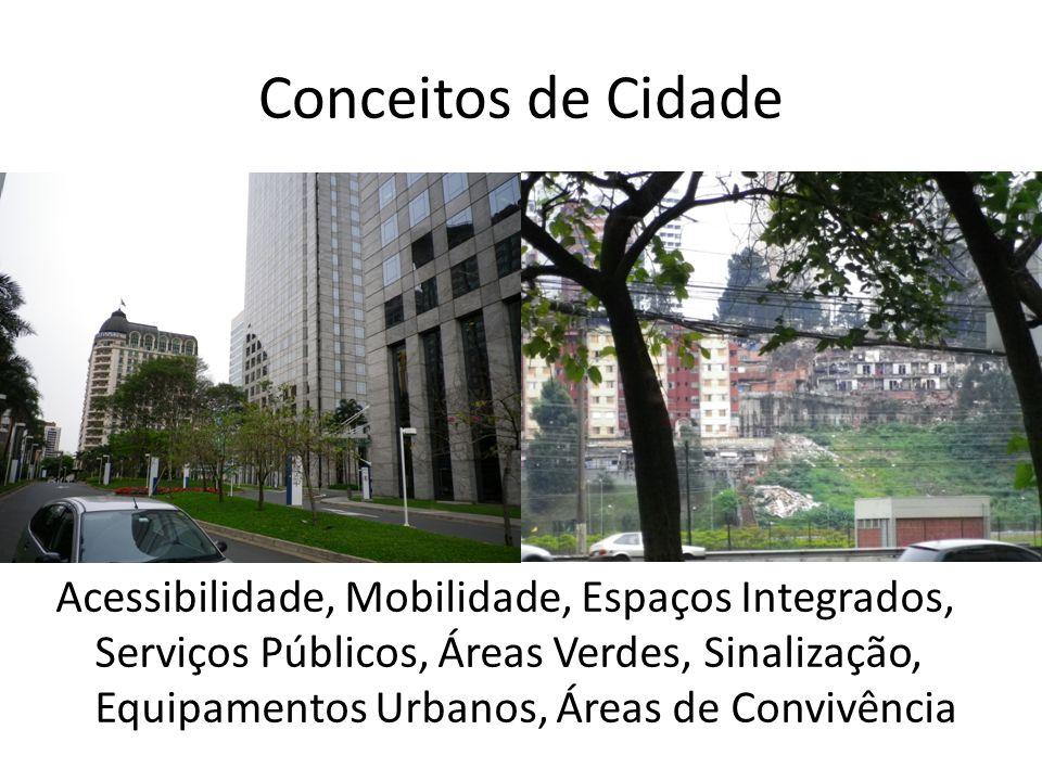 Conceitos de Cidade Acessibilidade, Mobilidade, Espaços Integrados, Serviços Públicos, Áreas Verdes, Sinalização, Equipamentos Urbanos, Áreas de Convi