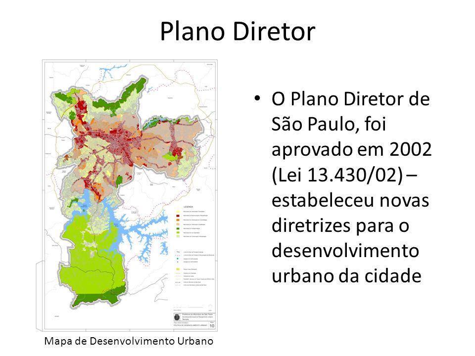 Plano Diretor O Plano Diretor de São Paulo, foi aprovado em 2002 (Lei 13.430/02) – estabeleceu novas diretrizes para o desenvolvimento urbano da cidad