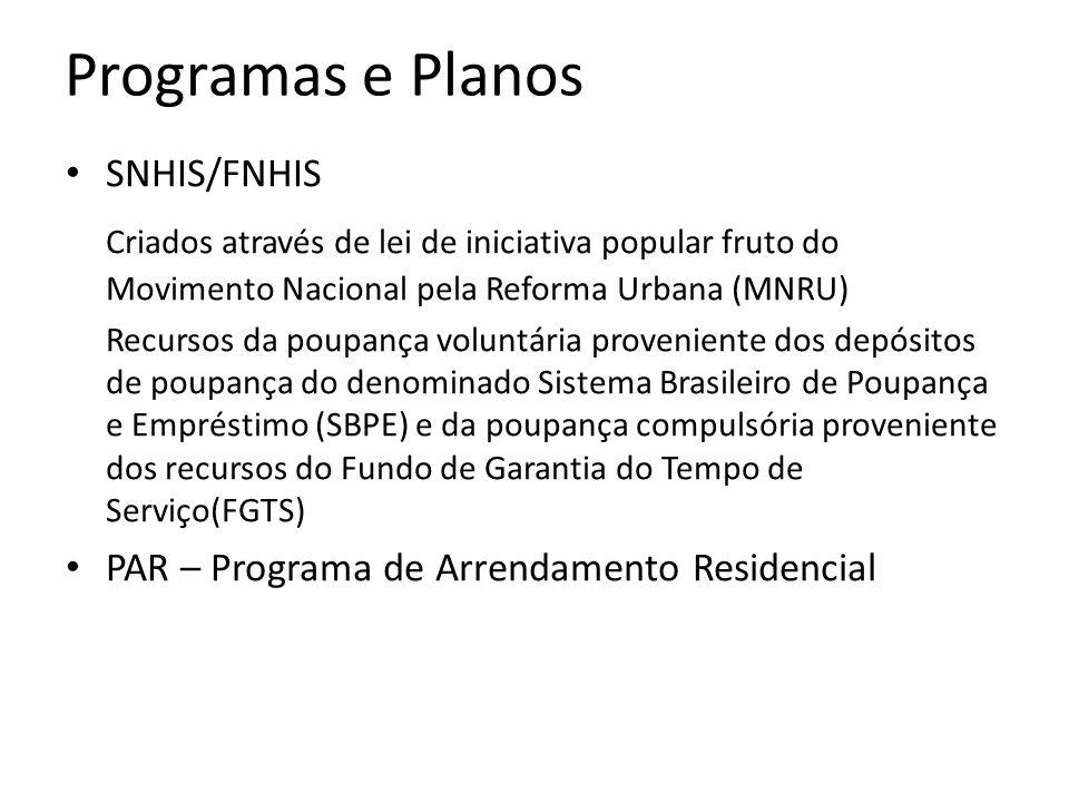 Programas e Planos SNHIS/FNHIS Criados através de lei de iniciativa popular fruto do Movimento Nacional pela Reforma Urbana (MNRU) Recursos da poupanç