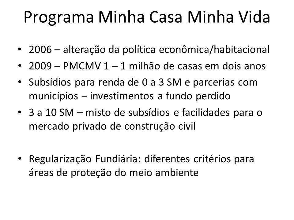 Programa Minha Casa Minha Vida 2006 – alteração da política econômica/habitacional 2009 – PMCMV 1 – 1 milhão de casas em dois anos Subsídios para rend