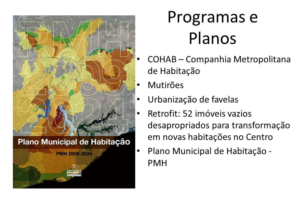 Programas e Planos COHAB – Companhia Metropolitana de Habitação Mutirões Urbanização de favelas Retrofit: 52 imóveis vazios desapropriados para transf