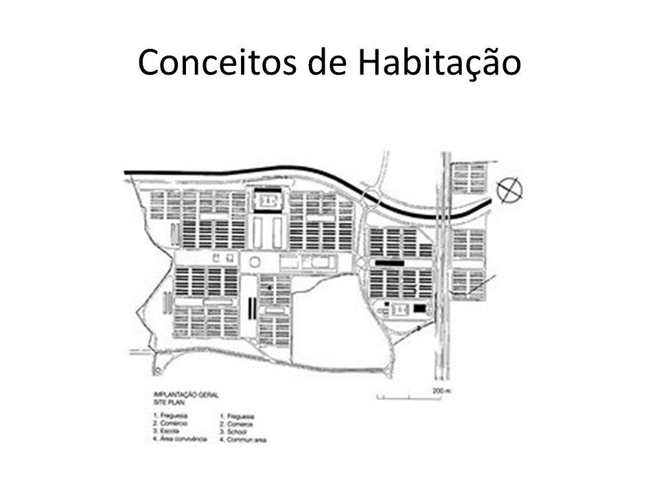 Plano Diretor Estratégico de (Lei 13.430/02) Art.