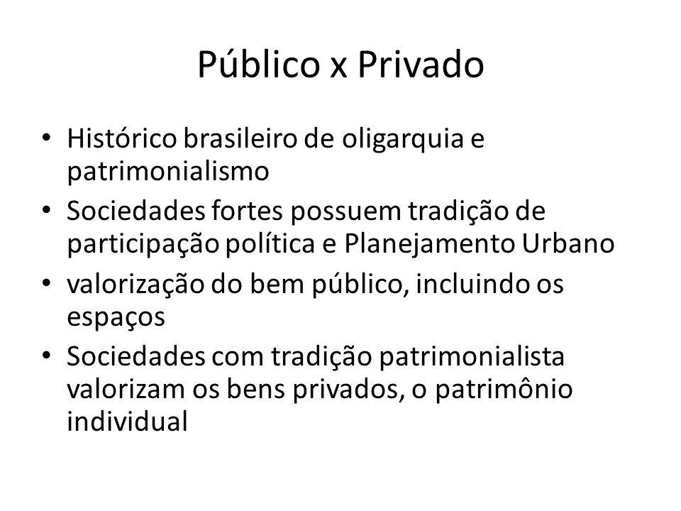 Público x Privado Histórico brasileiro de oligarquia e patrimonialismo Sociedades fortes possuem tradição de participação política e Planejamento Urba
