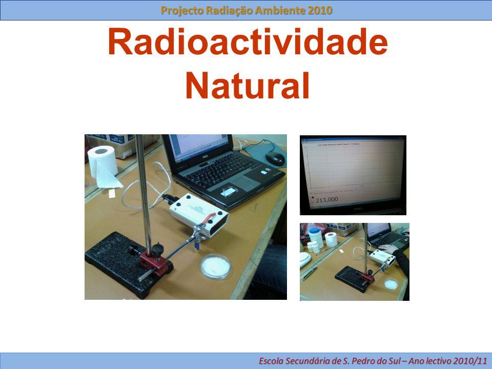 Radioactividade Natural Projecto Radiação Ambiente 2010 Escola Secundária de S. Pedro do Sul – Ano lectivo 2010/11