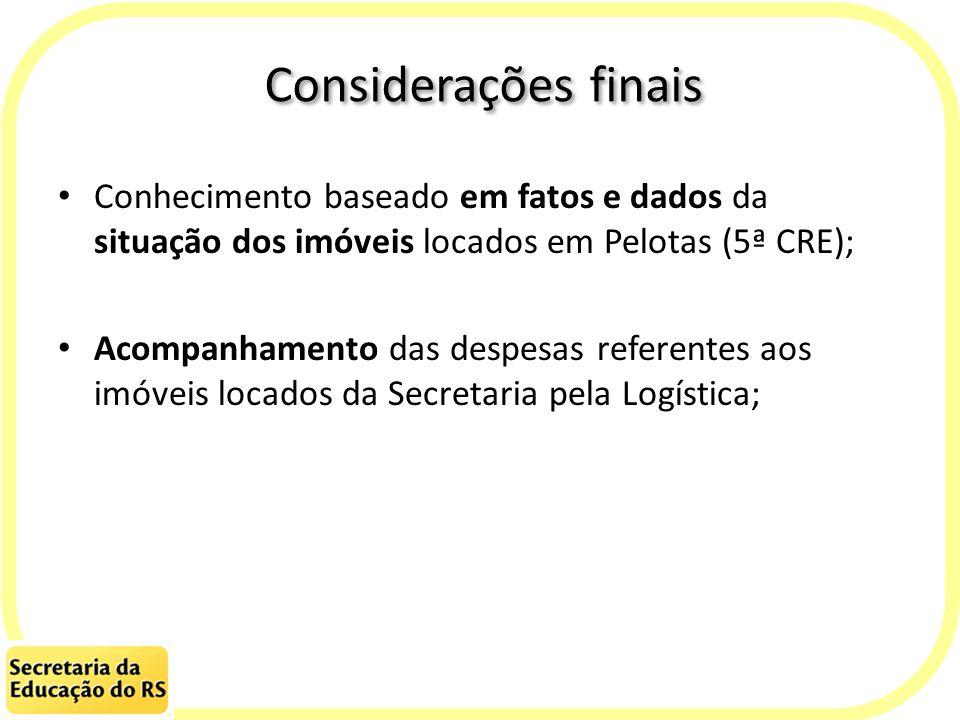 Considerações finais Conhecimento baseado em fatos e dados da situação dos imóveis locados em Pelotas (5ª CRE); Acompanhamento das despesas referentes