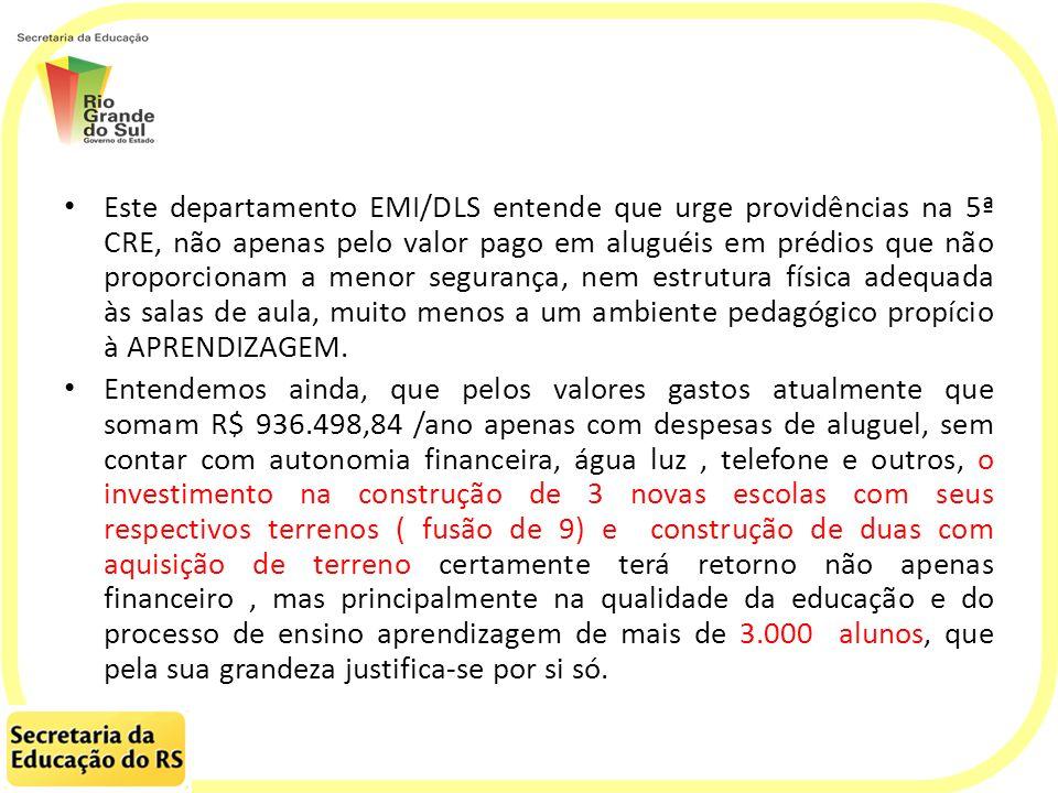 Este departamento EMI/DLS entende que urge providências na 5ª CRE, não apenas pelo valor pago em aluguéis em prédios que não proporcionam a menor segu