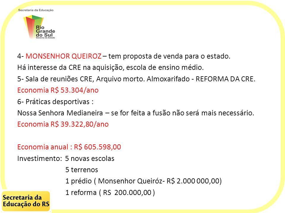 4- MONSENHOR QUEIROZ – tem proposta de venda para o estado. Há interesse da CRE na aquisição, escola de ensino médio. 5- Sala de reuniões CRE, Arquivo