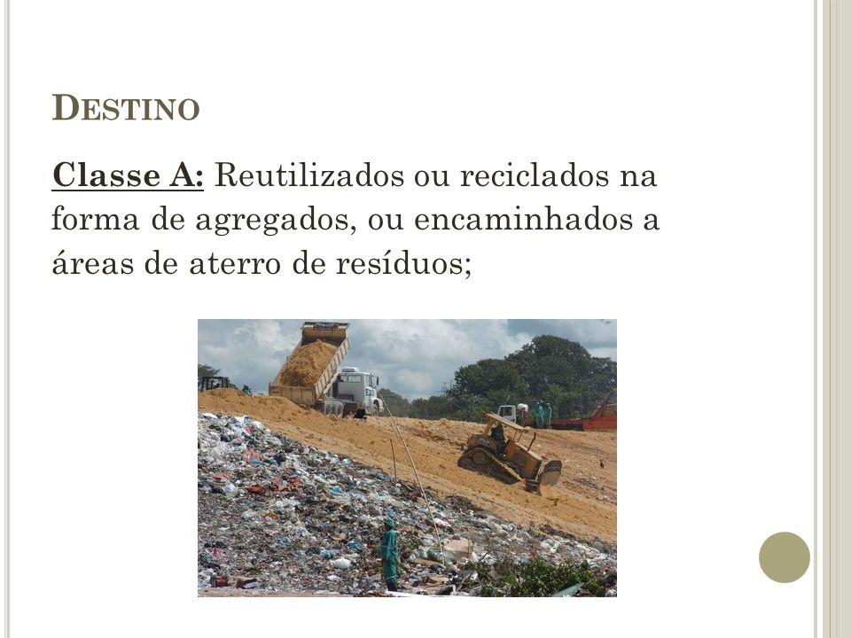 D ESTINO Classe A: Reutilizados ou reciclados na forma de agregados, ou encaminhados a áreas de aterro de resíduos;