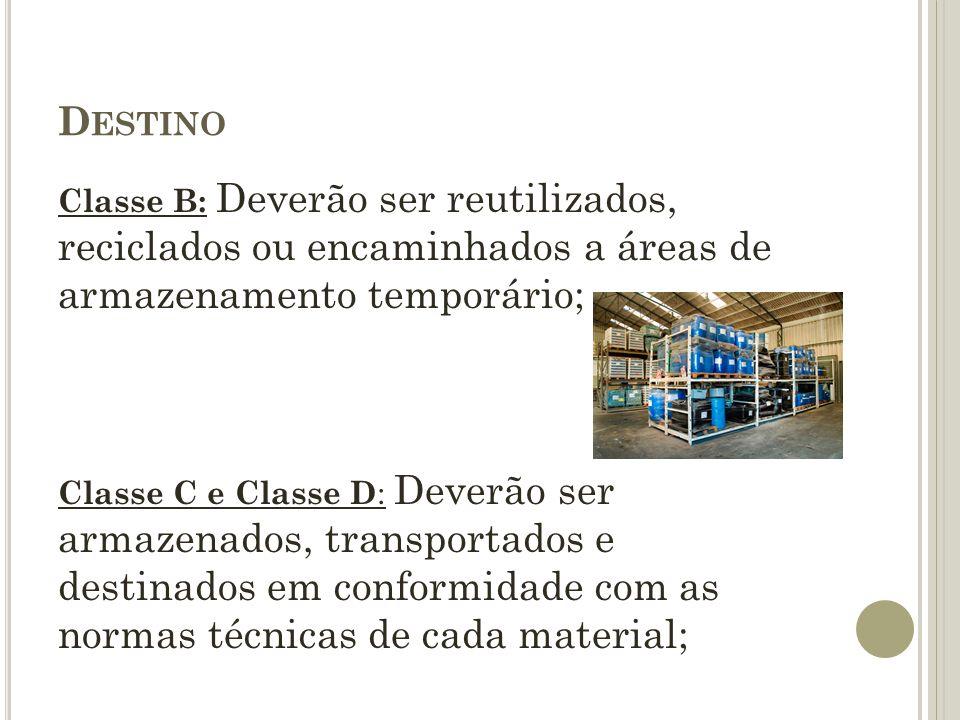 D ESTINO Classe B: Deverão ser reutilizados, reciclados ou encaminhados a áreas de armazenamento temporário; Classe C e Classe D : Deverão ser armazen