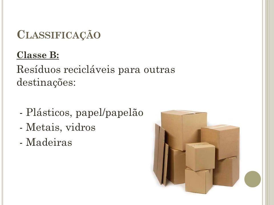 C LASSIFICAÇÃO Classe B: Resíduos recicláveis para outras destinações: - Plásticos, papel/papelão - Metais, vidros - Madeiras