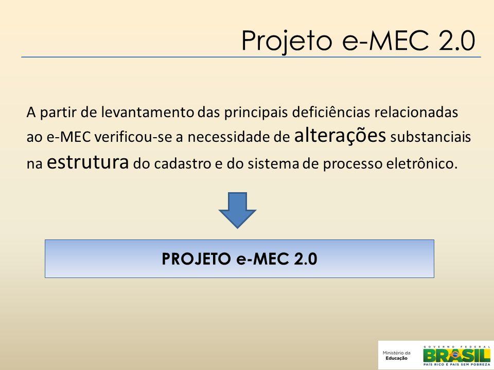 Projeto e-MEC 2.0 A partir de levantamento das principais deficiências relacionadas ao e-MEC verificou-se a necessidade de alterações substanciais na estrutura do cadastro e do sistema de processo eletrônico.