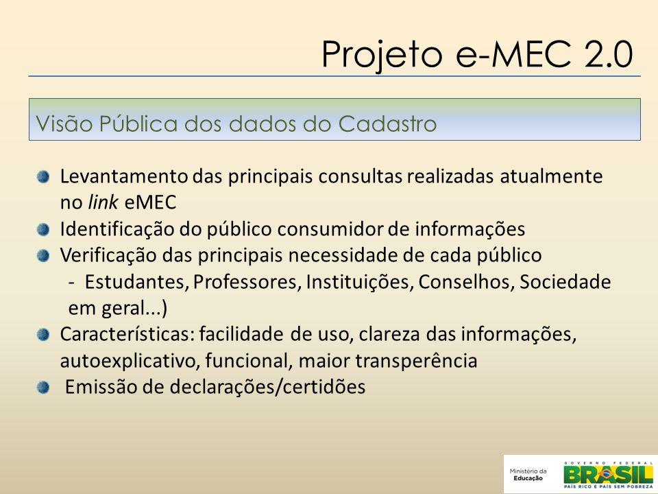 Projeto e-MEC 2.0 Flexibilidade e Facilidade de uso Módulo de suporte ao PI Contemplar todos os fluxos referentes aos atos regulatórios, à avaliação, à supervisão, aos aditamentos e às alterações de menor relevância Maior aderência às características de um processo administrativo Possibilitar a geração de relatórios gerenciais interno e para as IES Comunicação mais eficiente com as IES, inclusive sobre alterações na aplicação Sistema de Processo Eletrônico (Regulação, avaliação, supervisão, menor relevância)