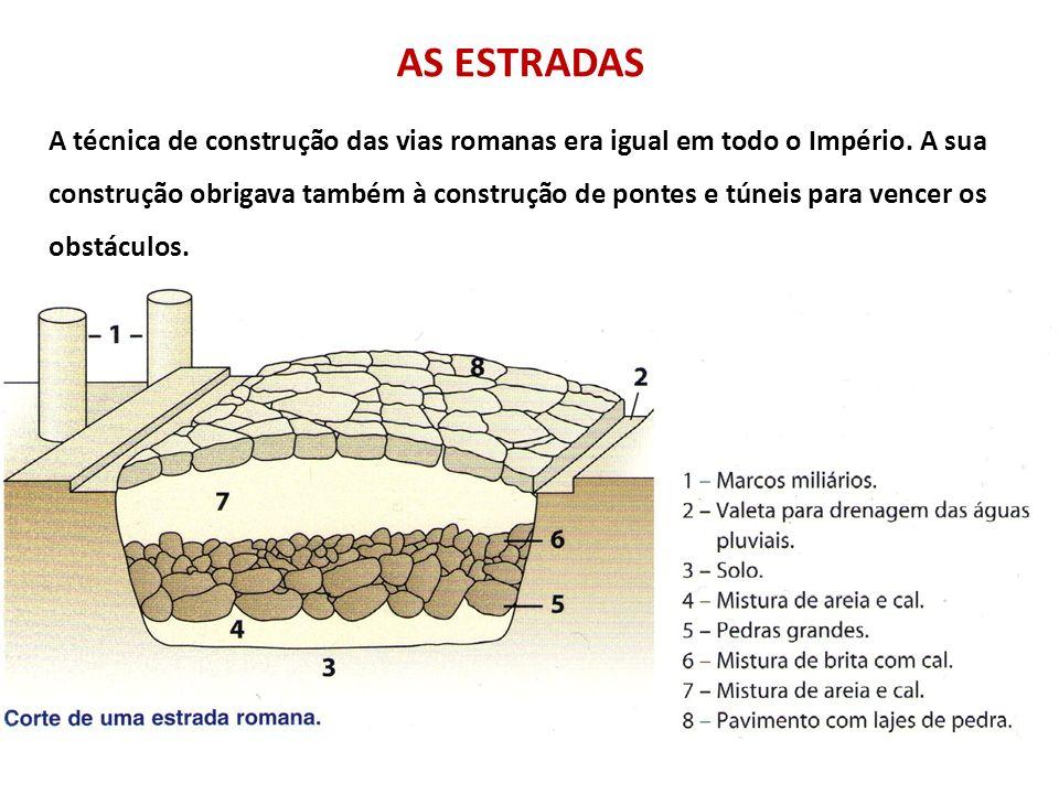 AS ESTRADAS A técnica de construção das vias romanas era igual em todo o Império. A sua construção obrigava também à construção de pontes e túneis par