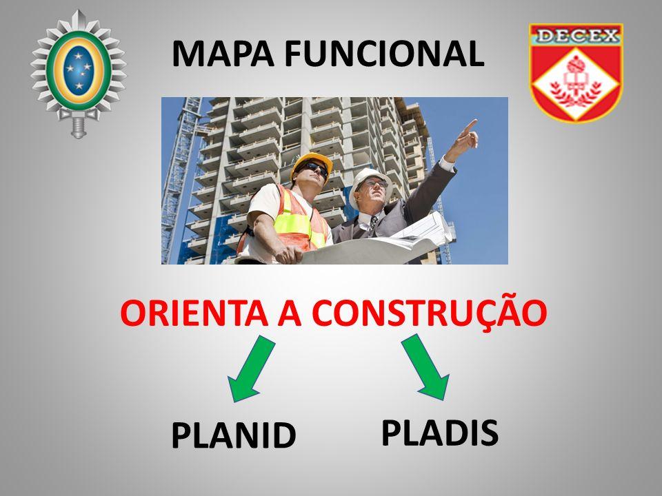 MAPA FUNCIONAL PLANID PLADIS ORIENTA A CONSTRUÇÃO