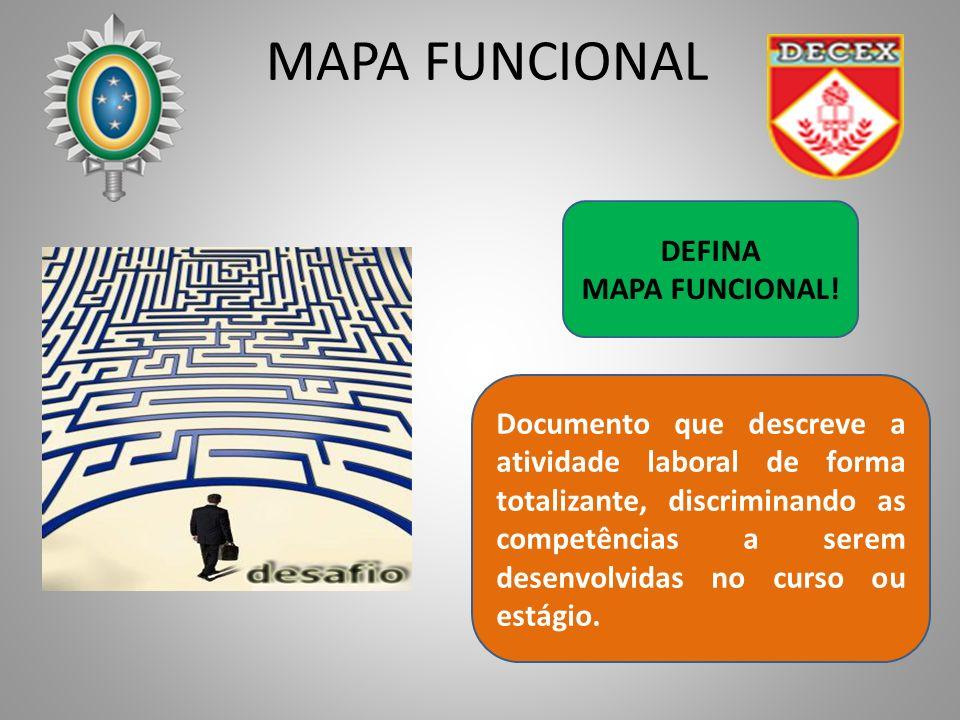 MAPA FUNCIONAL DEFINA MAPA FUNCIONAL! Documento que descreve a atividade laboral de forma totalizante, discriminando as competências a serem desenvolv