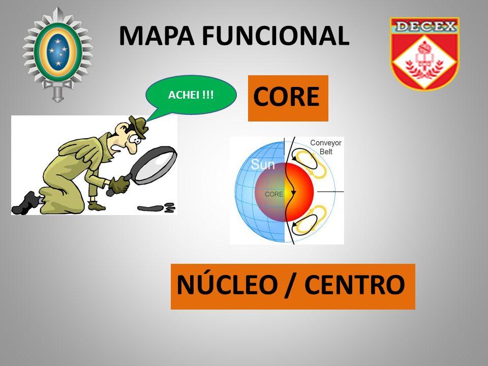 MAPA FUNCIONAL NÚCLEO / CENTRO CORE ACHEI !!!