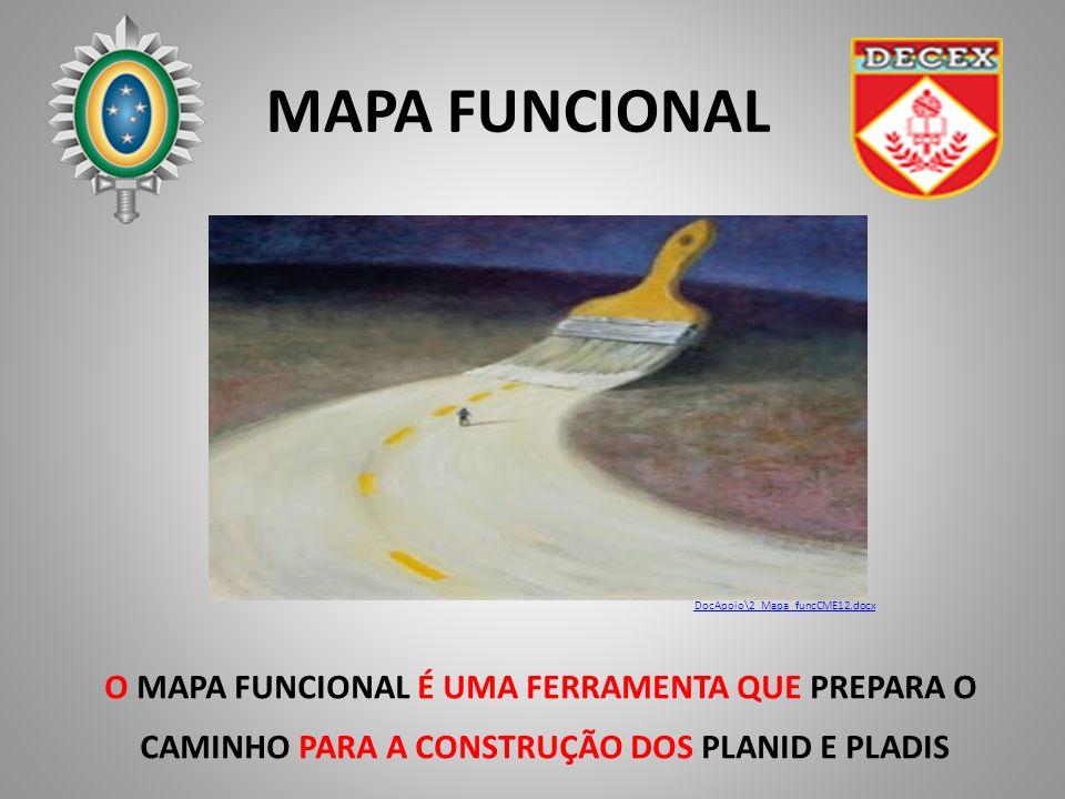 MAPA FUNCIONAL O MAPA FUNCIONAL É UMA FERRAMENTA QUE PREPARA O CAMINHO PARA A CONSTRUÇÃO DOS PLANID E PLADIS DocApoio\2_Mapa_funcCME12.docx