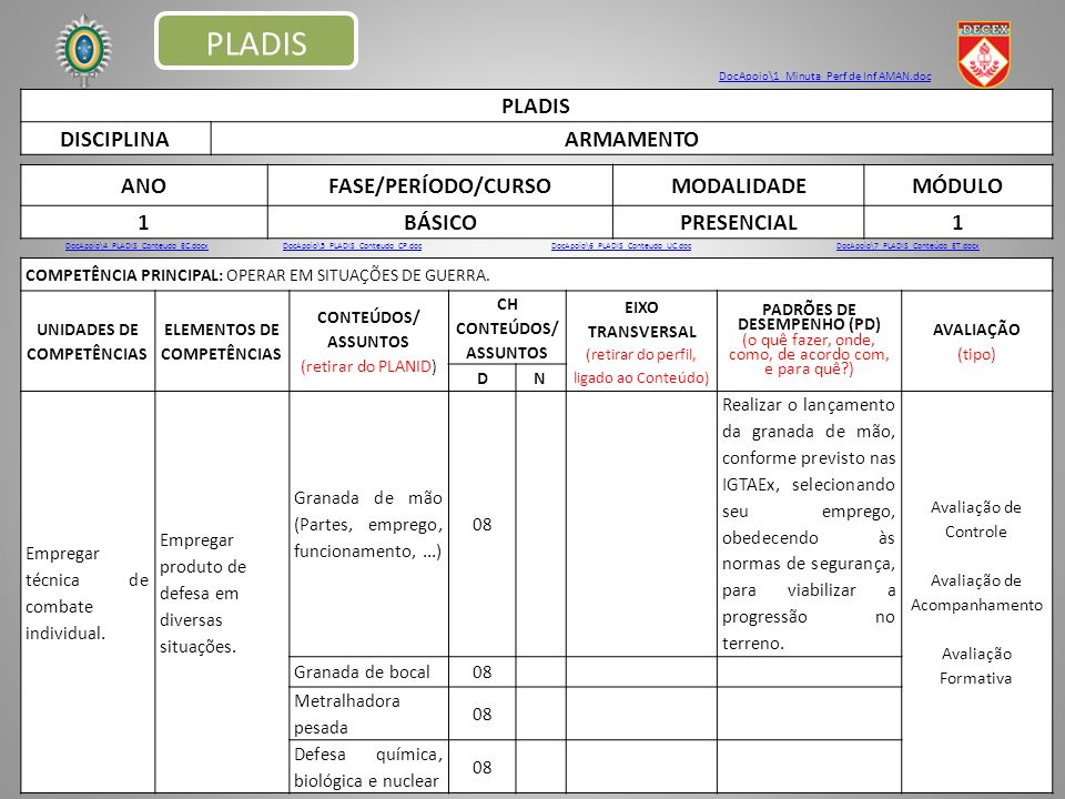 PLADIS DISCIPLINAARMAMENTO ANOFASE/PERÍODO/CURSOMODALIDADEMÓDULO 1BÁSICOPRESENCIAL1 COMPETÊNCIA PRINCIPAL: OPERAR EM SITUAÇÕES DE GUERRA. UNIDADES DE