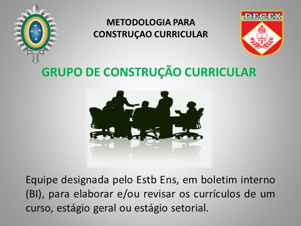 METODOLOGIA PARA CONSTRUÇAO CURRICULAR Equipe designada pelo Estb Ens, em boletim interno (BI), para elaborar e/ou revisar os currículos de um curso, estágio geral ou estágio setorial.