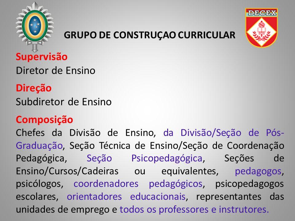 GRUPO DE CONSTRUÇAO CURRICULAR Supervisão Diretor de Ensino Direção Subdiretor de Ensino Composição Chefes da Divisão de Ensino, da Divisão/Seção de Pós- Graduação, Seção Técnica de Ensino/Seção de Coordenação Pedagógica, Seção Psicopedagógica, Seções de Ensino/Cursos/Cadeiras ou equivalentes, pedagogos, psicólogos, coordenadores pedagógicos, psicopedagogos escolares, orientadores educacionais, representantes das unidades de emprego e todos os professores e instrutores.