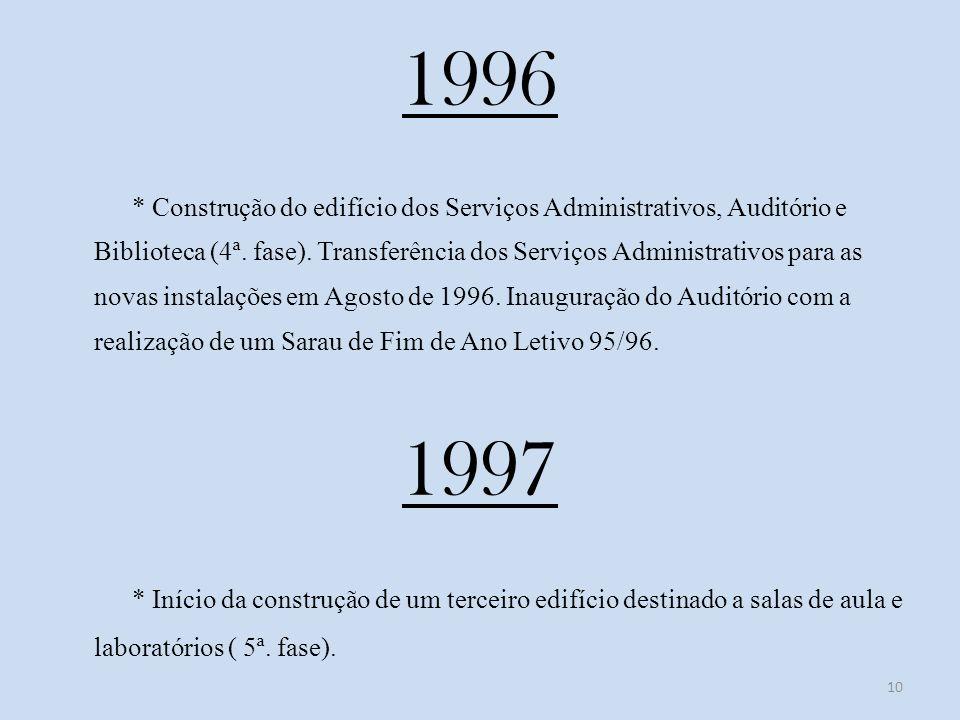 1996 * Construção do edifício dos Serviços Administrativos, Auditório e Biblioteca (4ª.