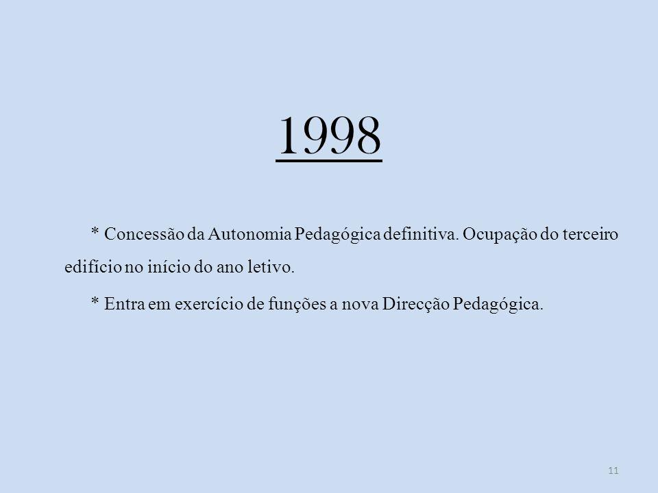 1998 * Concessão da Autonomia Pedagógica definitiva.