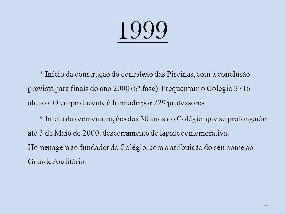 1999 * Início da construção do complexo das Piscinas, com a conclusão prevista para finais do ano 2000 (6ª.fase).