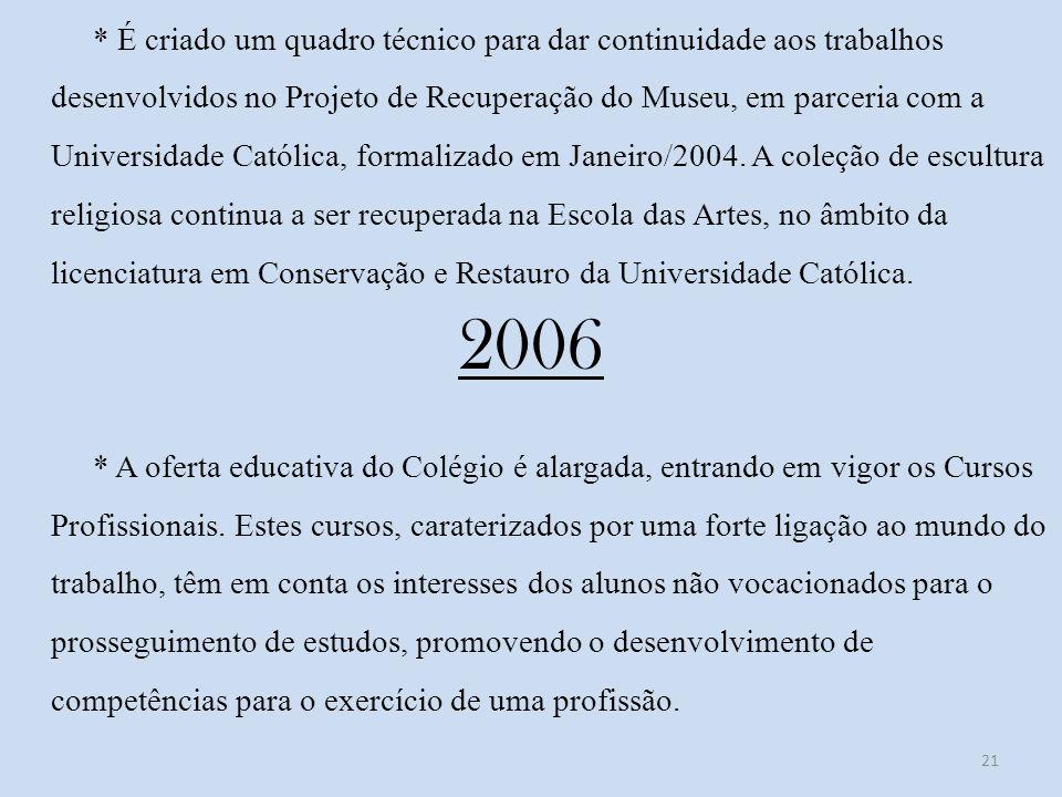 * É criado um quadro técnico para dar continuidade aos trabalhos desenvolvidos no Projeto de Recuperação do Museu, em parceria com a Universidade Católica, formalizado em Janeiro/2004.