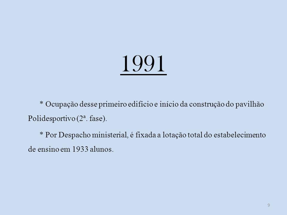 1991 * Ocupação desse primeiro edifício e início da construção do pavilhão Polidesportivo (2ª.