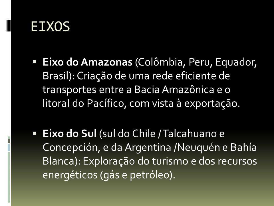 EIXOS Eixo do Amazonas (Colômbia, Peru, Equador, Brasil): Criação de uma rede eficiente de transportes entre a Bacia Amazônica e o litoral do Pacífico