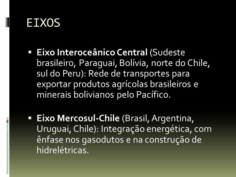 EIXOS Eixo Interoceânico Central (Sudeste brasileiro, Paraguai, Bolívia, norte do Chile, sul do Peru): Rede de transportes para exportar produtos agrí