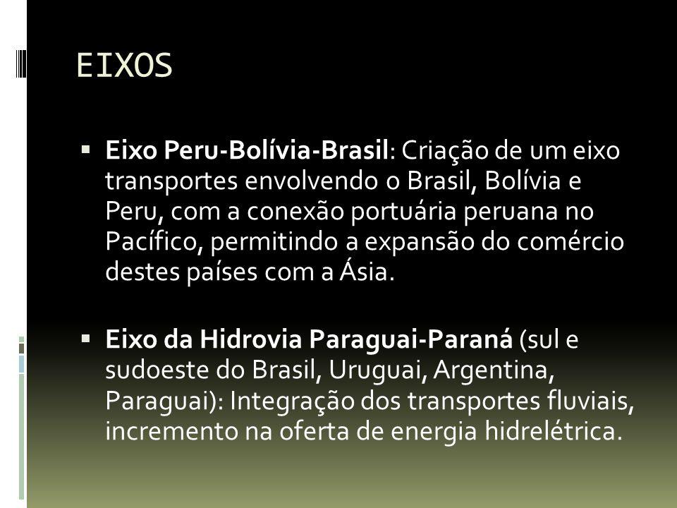 EIXOS Eixo Peru-Bolívia-Brasil: Criação de um eixo transportes envolvendo o Brasil, Bolívia e Peru, com a conexão portuária peruana no Pacífico, permi
