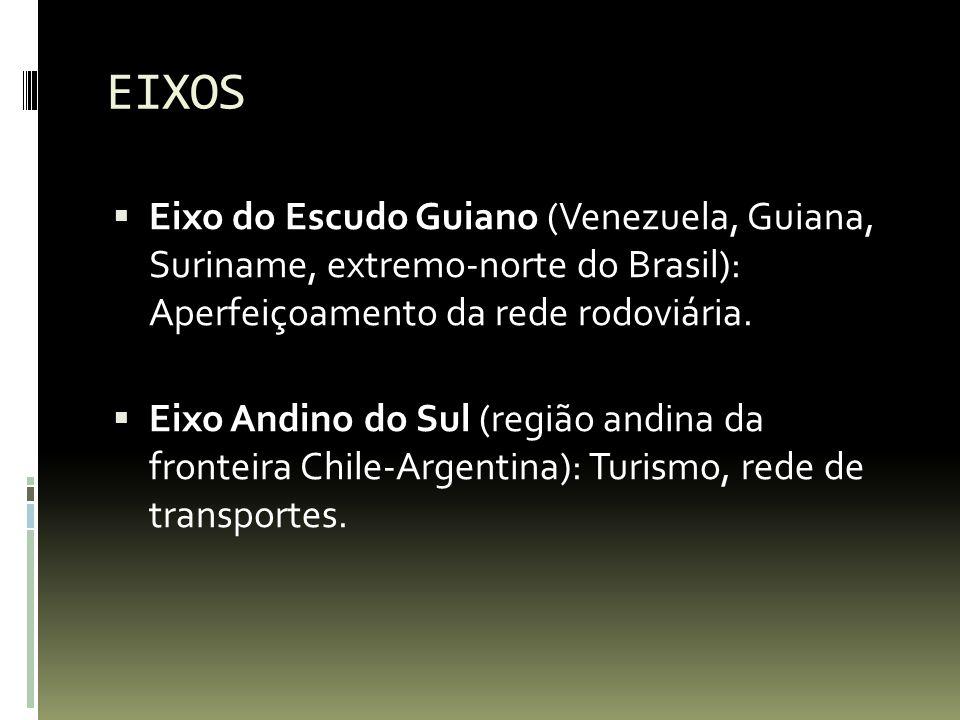 EIXOS Eixo do Escudo Guiano (Venezuela, Guiana, Suriname, extremo-norte do Brasil): Aperfeiçoamento da rede rodoviária. Eixo Andino do Sul (região and