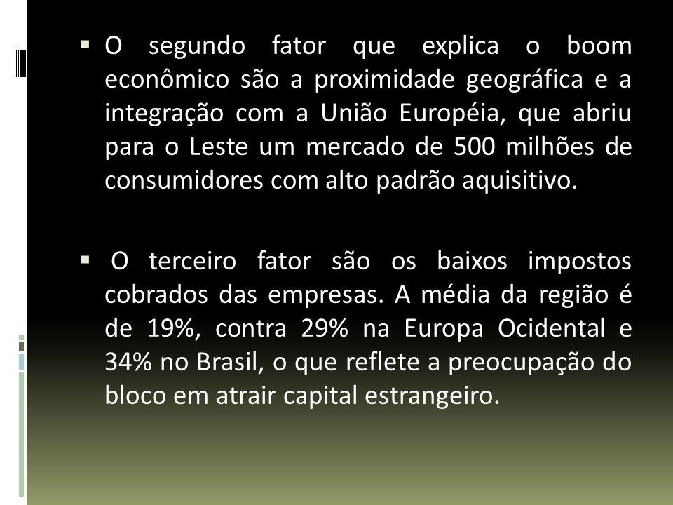 O segundo fator que explica o boom econômico são a proximidade geográfica e a integração com a União Européia, que abriu para o Leste um mercado de 50