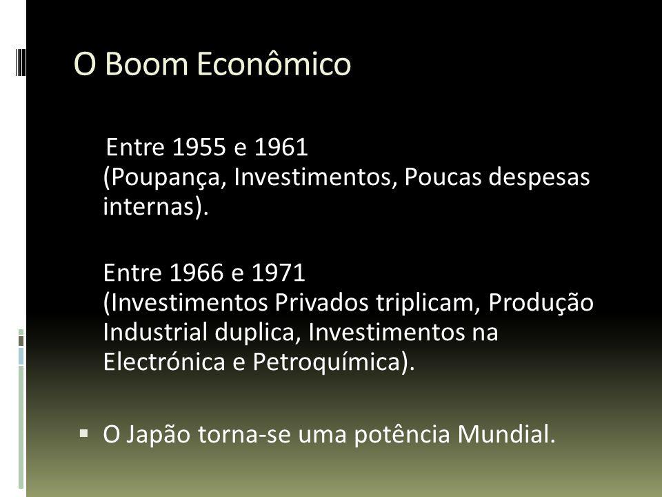 O Boom Econômico Entre 1955 e 1961 (Poupança, Investimentos, Poucas despesas internas). Entre 1966 e 1971 (Investimentos Privados triplicam, Produção