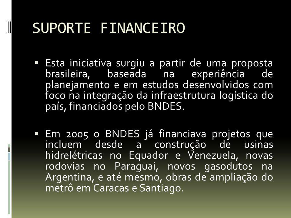 SUPORTE FINANCEIRO Esta iniciativa surgiu a partir de uma proposta brasileira, baseada na experiência de planejamento e em estudos desenvolvidos com f