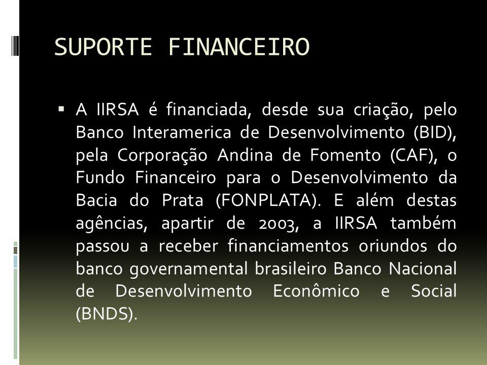 SUPORTE FINANCEIRO A IIRSA é financiada, desde sua criação, pelo Banco Interamerica de Desenvolvimento (BID), pela Corporação Andina de Fomento (CAF),