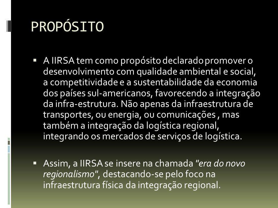 PROPÓSITO A IIRSA tem como propósito declarado promover o desenvolvimento com qualidade ambiental e social, a competitividade e a sustentabilidade da