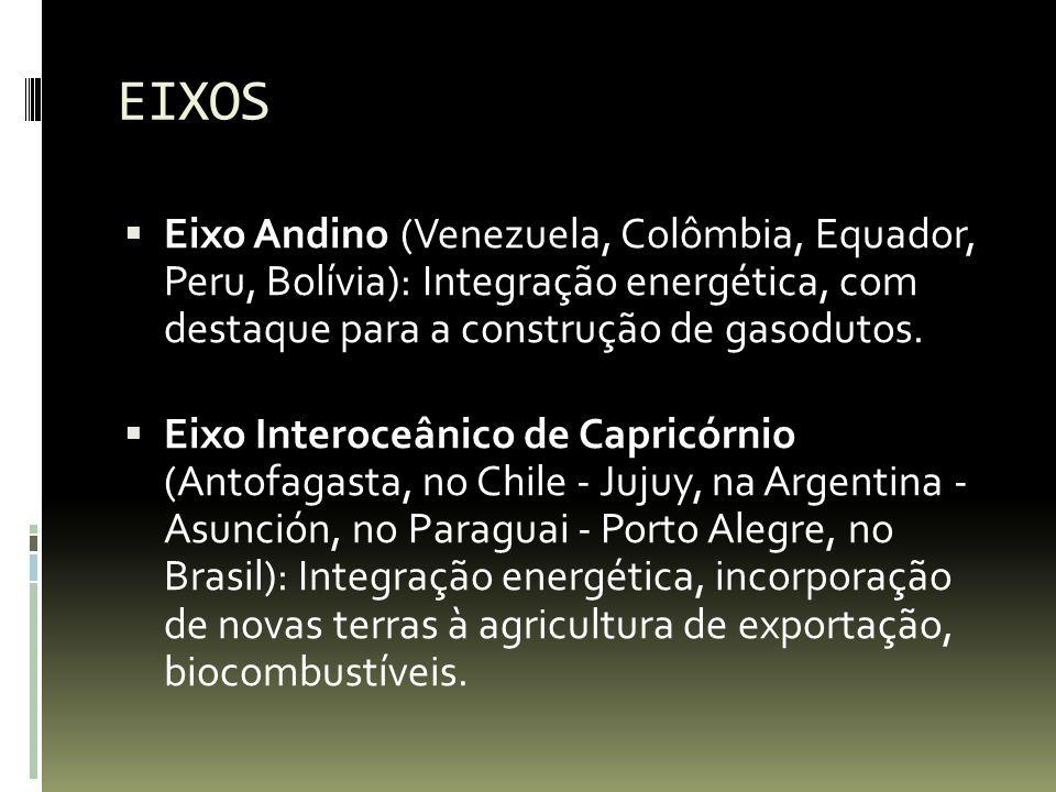 Eixo Andino (Venezuela, Colômbia, Equador, Peru, Bolívia): Integração energética, com destaque para a construção de gasodutos. Eixo Interoceânico de C