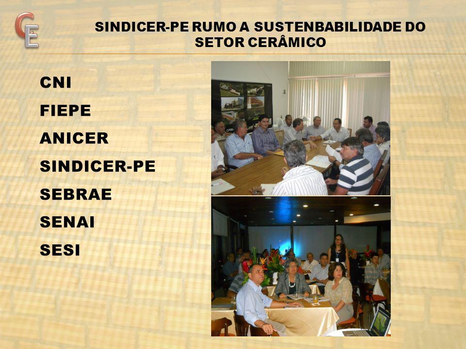 SINDICER-PE RUMO A SUSTENBABILIDADE DO SETOR CERÂMICO CNI FIEPE ANICER SINDICER-PE SEBRAE SENAI SESI