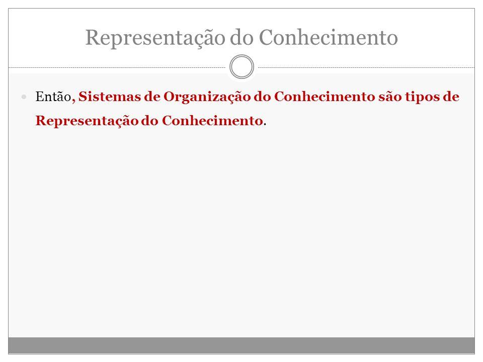 Representação do Conhecimento Então, Sistemas de Organização do Conhecimento são tipos de Representação do Conhecimento.