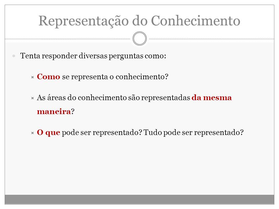 Representação do Conhecimento Tenta responder diversas perguntas como: Como se representa o conhecimento? As áreas do conhecimento são representadas d