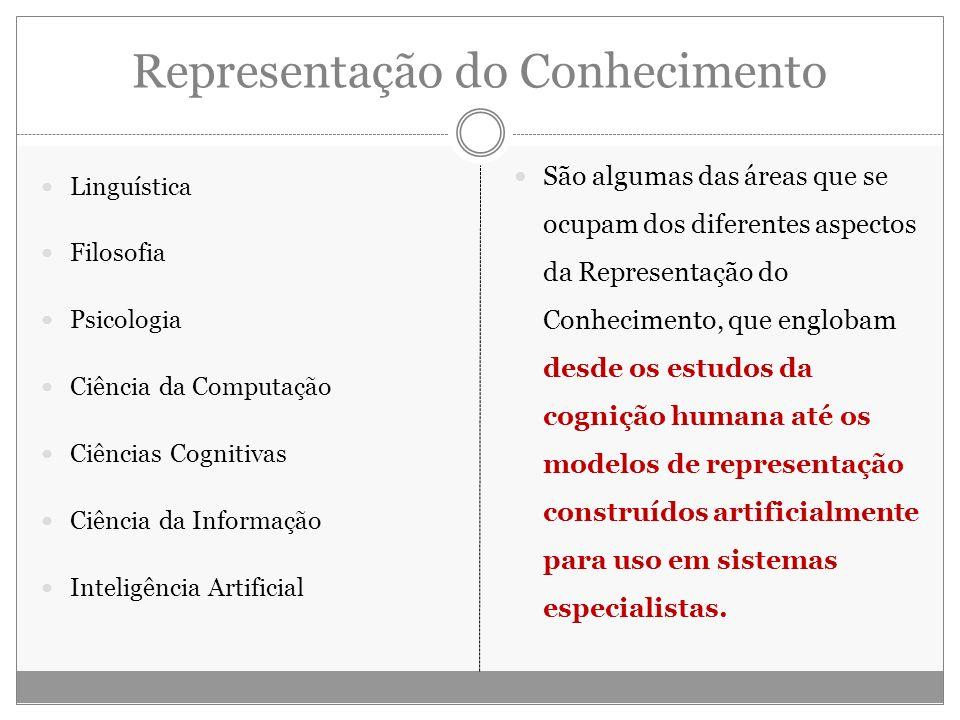 Representação do Conhecimento Linguística Filosofia Psicologia Ciência da Computação Ciências Cognitivas Ciência da Informação Inteligência Artificial