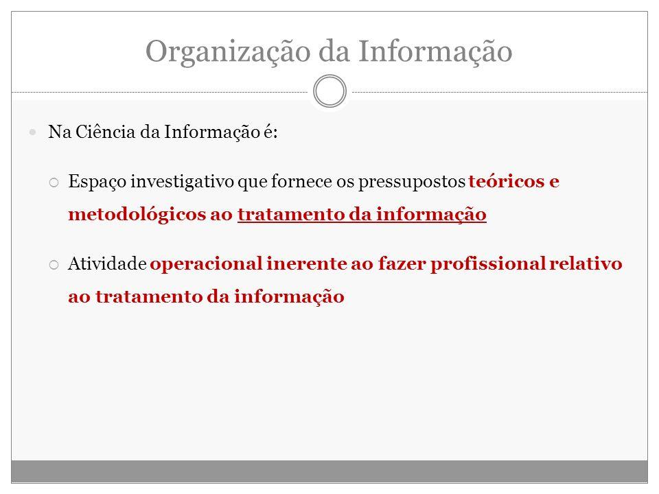 Na Ciência da Informação é: Espaço investigativo que fornece os pressupostos teóricos e metodológicos ao tratamento da informação Atividade operaciona