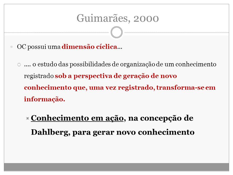 Guimarães, 2000 OC possui uma dimensão cíclica....... o estudo das possibilidades de organização de um conhecimento registrado sob a perspectiva de ge