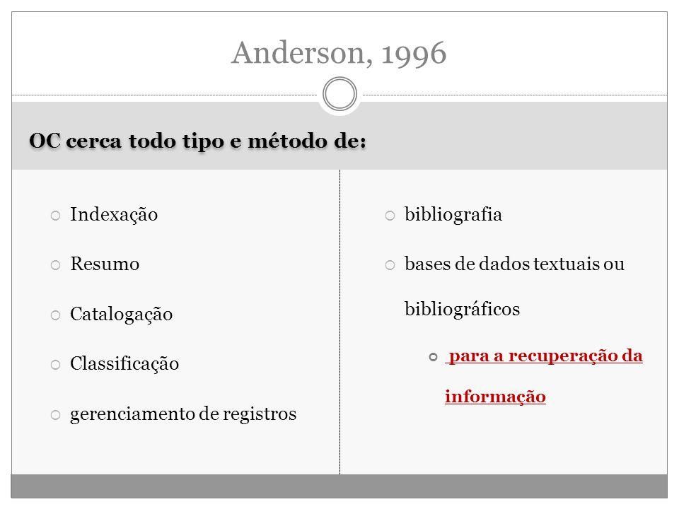 OC cerca todo tipo e método de: Indexação Resumo Catalogação Classificação gerenciamento de registros bibliografia bases de dados textuais ou bibliogr