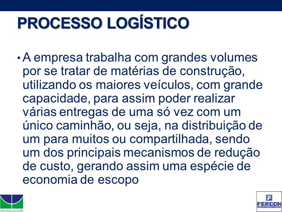 PROCESSO LOGÍSTICO A empresa trabalha com grandes volumes por se tratar de matérias de construção, utilizando os maiores veículos, com grande capacida