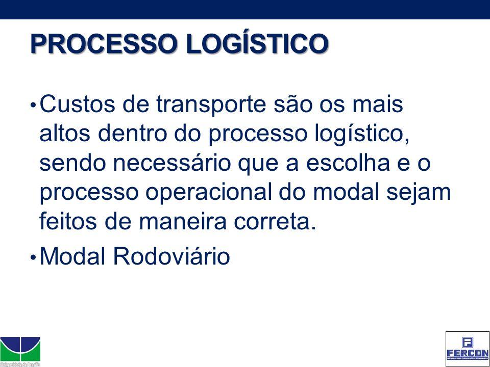 PROCESSO LOGÍSTICO Custos de transporte são os mais altos dentro do processo logístico, sendo necessário que a escolha e o processo operacional do mod